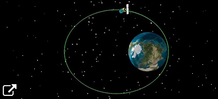 HEO (High Elliptical Obit) Satellites