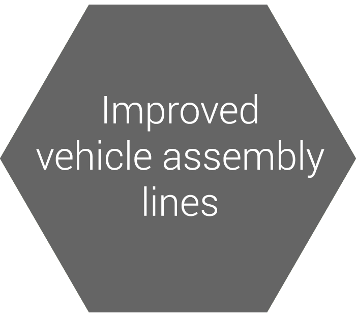 Improved vehicle assembly lines