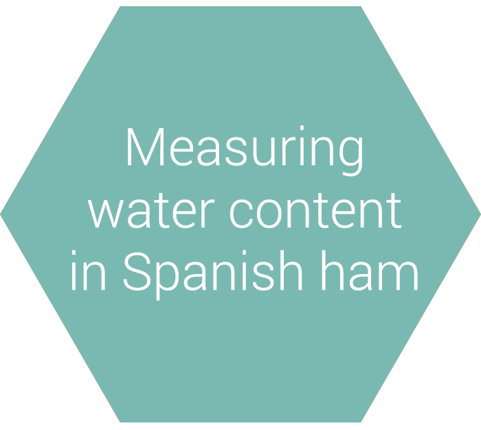 Measuring water content in Spanish ham