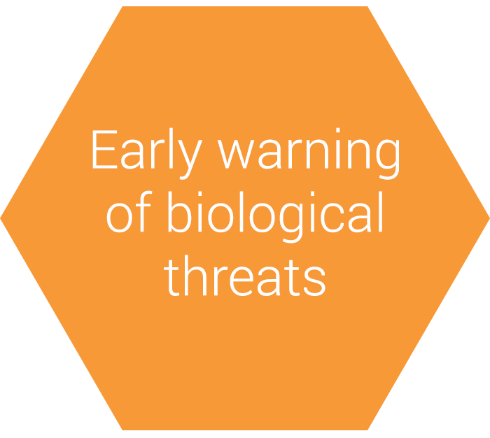 Early warning of biological threats