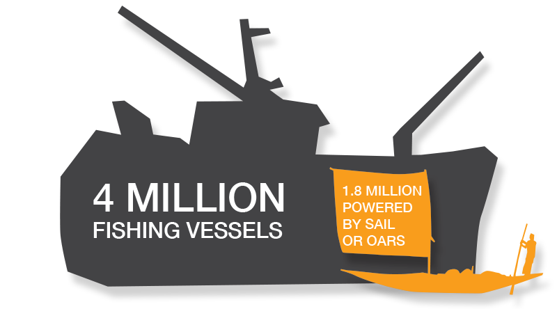4 million fishing vessels